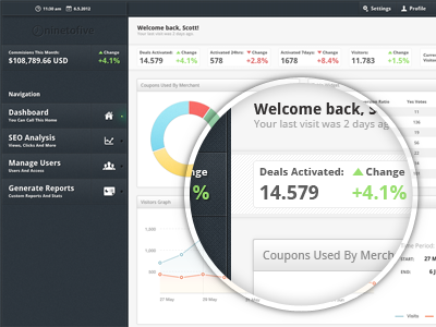 dashboard design 15 40 Beautiful Dashboard Design From Dribbble