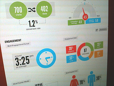 dashboard design 18 40 Beautiful Dashboard Design From Dribbble