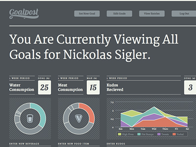 dashboard design examples 13 40 Beautiful Dashboard Design From Dribbble
