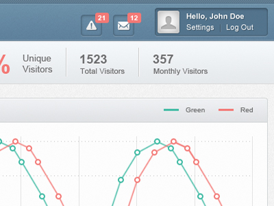 dashboard design examples 31 40 Beautiful Dashboard Design From Dribbble