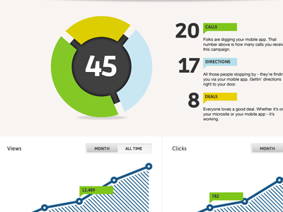 dashboard design examples 37 40 Beautiful Dashboard Design From Dribbble