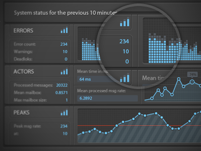 dashboard designer 04 40 Beautiful Dashboard Design From Dribbble
