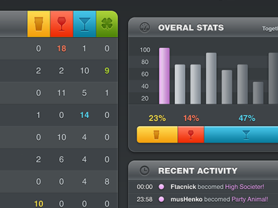 dashboard designer 11 40 Beautiful Dashboard Design From Dribbble