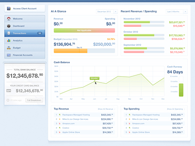 dashboard designer 30 40 Beautiful Dashboard Design From Dribbble